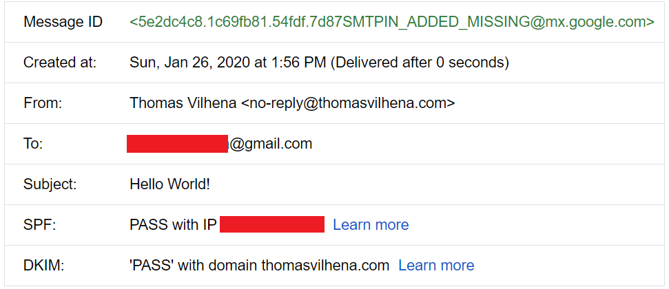 Gmail headers